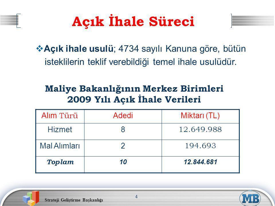 Maliye Bakanlığının Merkez Birimleri 2009 Yılı Açık İhale Verileri