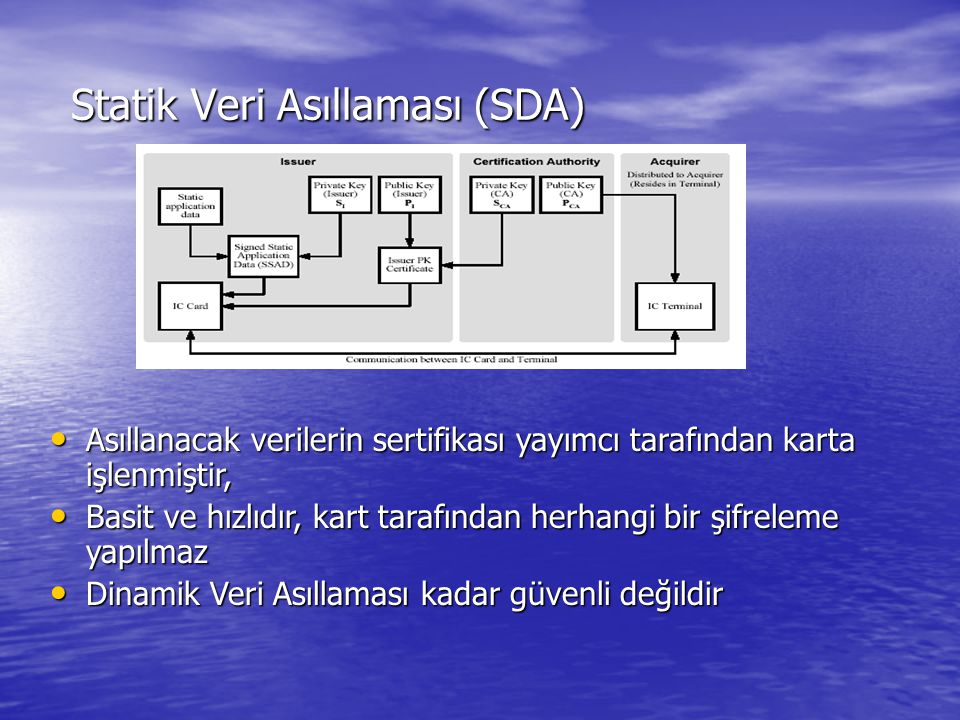 Statik Veri Asıllaması (SDA)