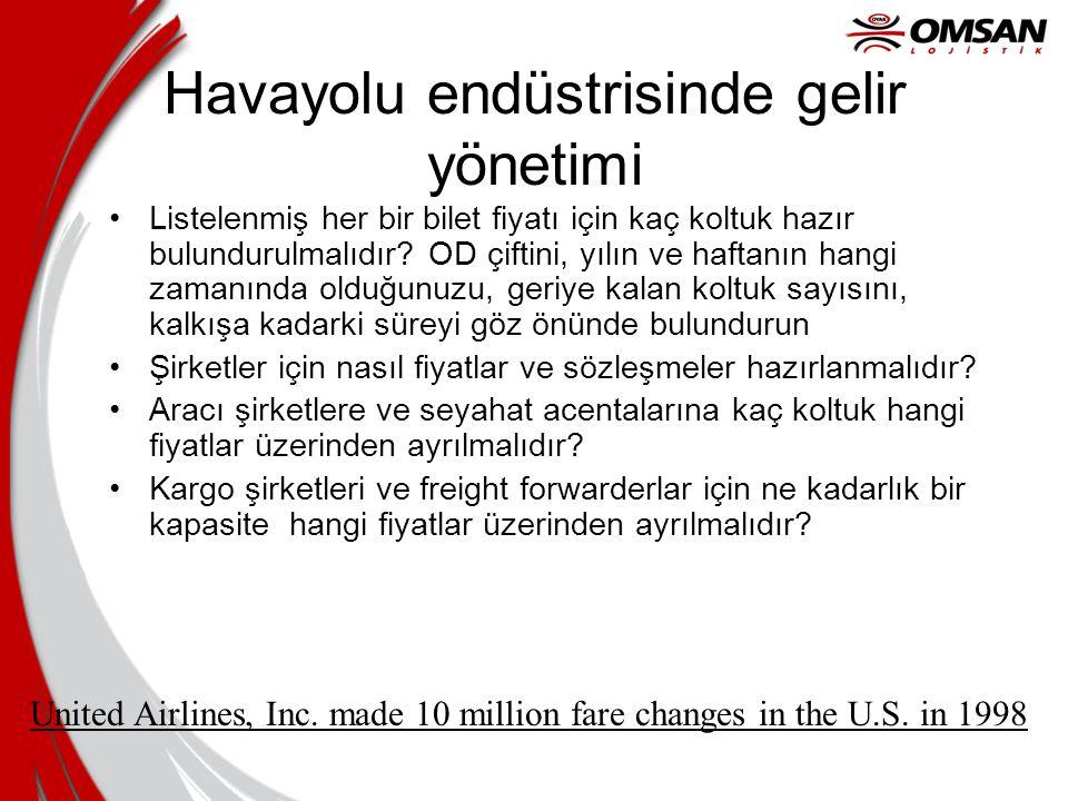 Havayolu endüstrisinde gelir yönetimi