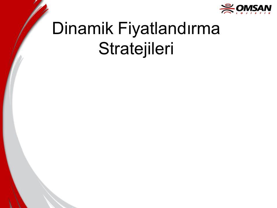 Dinamik Fiyatlandırma Stratejileri