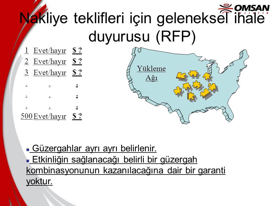 Nakliye teklifleri için geleneksel ihale duyurusu (RFP)