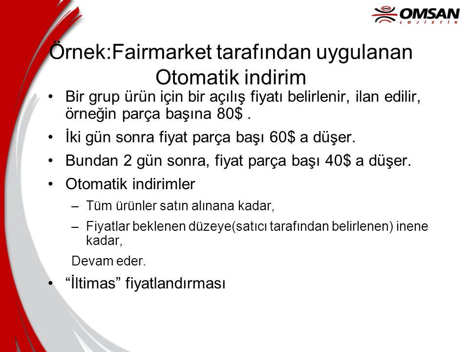 Örnek:Fairmarket tarafından uygulanan Otomatik indirim