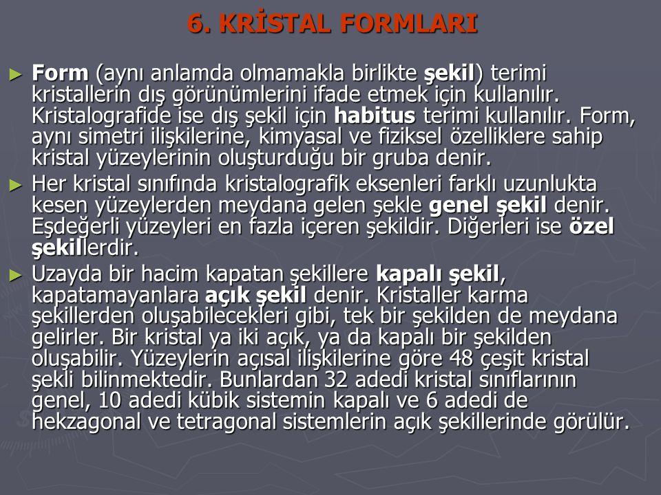 6. KRİSTAL FORMLARI