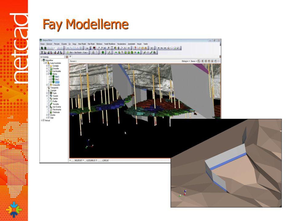 Fay Modelleme