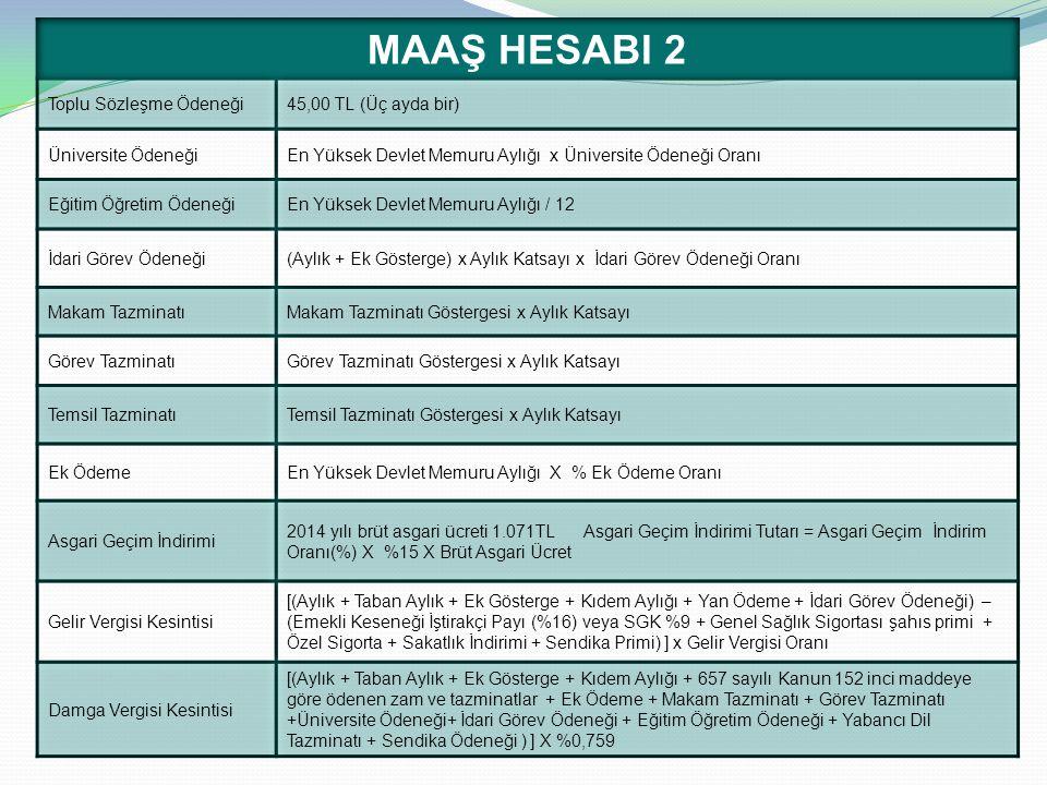 MAAŞ HESABI 2 Toplu Sözleşme Ödeneği 45,00 TL (Üç ayda bir)