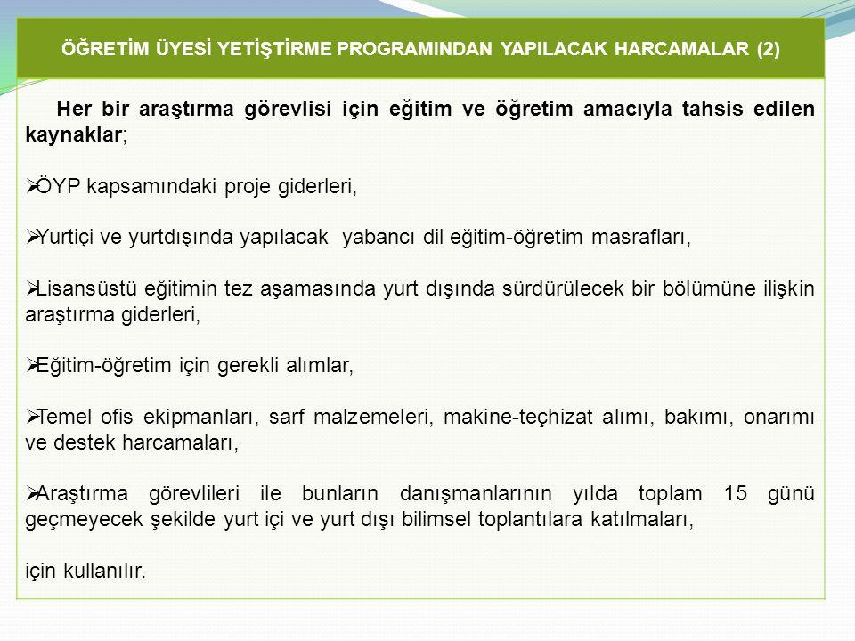 ÖĞRETİM ÜYESİ YETİŞTİRME PROGRAMINDAN YAPILACAK HARCAMALAR (2)