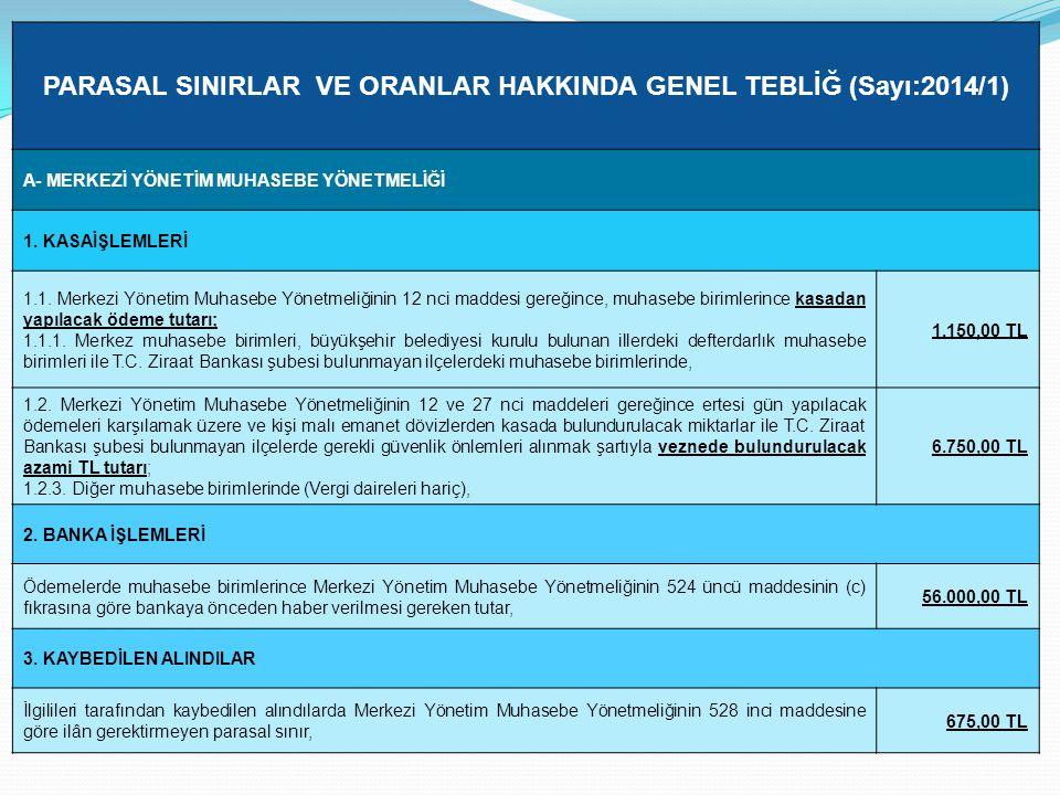 PARASAL SINIRLAR VE ORANLAR HAKKINDA GENEL TEBLİĞ (Sayı:2014/1)