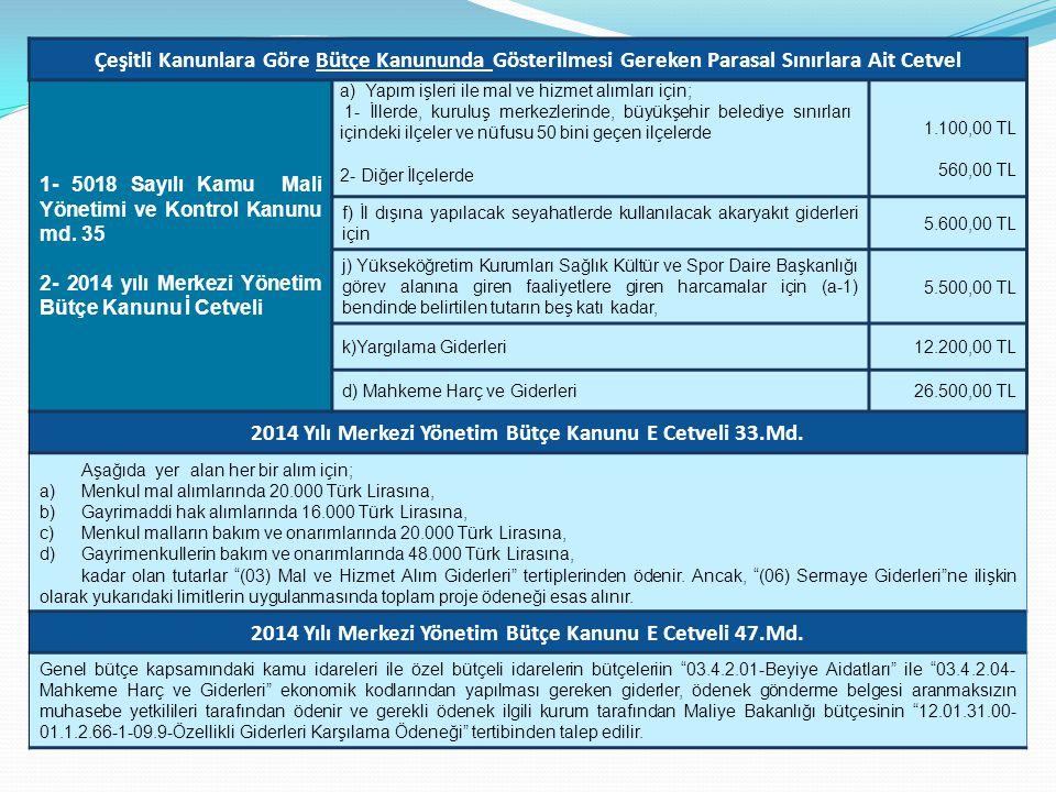 2014 Yılı Merkezi Yönetim Bütçe Kanunu E Cetveli 33.Md.