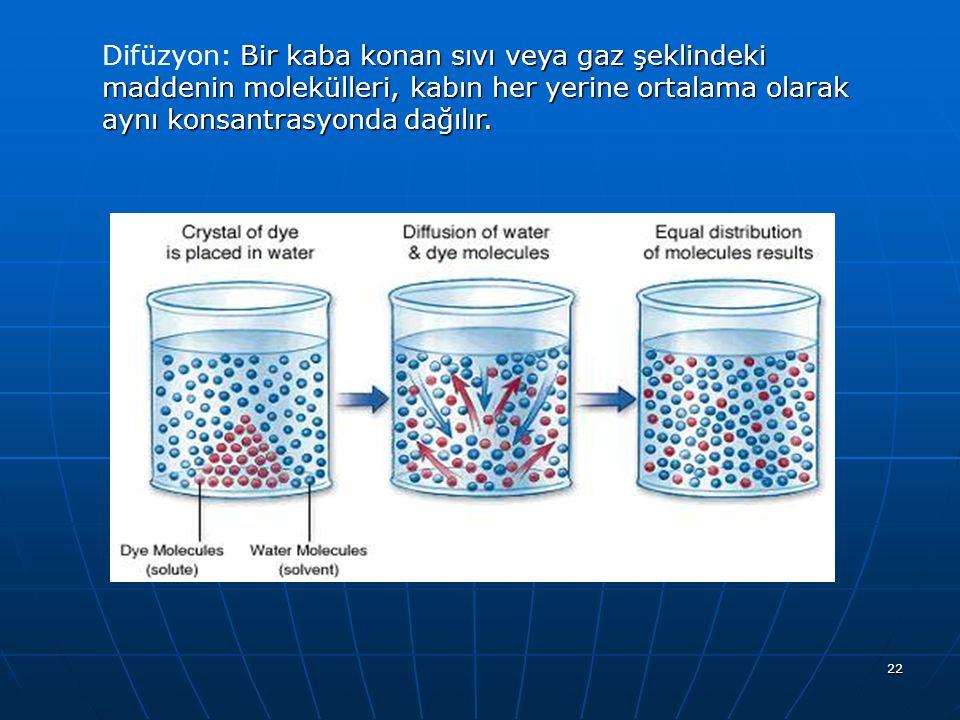 Difüzyon: Bir kaba konan sıvı veya gaz şeklindeki