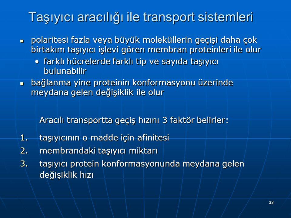Taşıyıcı aracılığı ile transport sistemleri