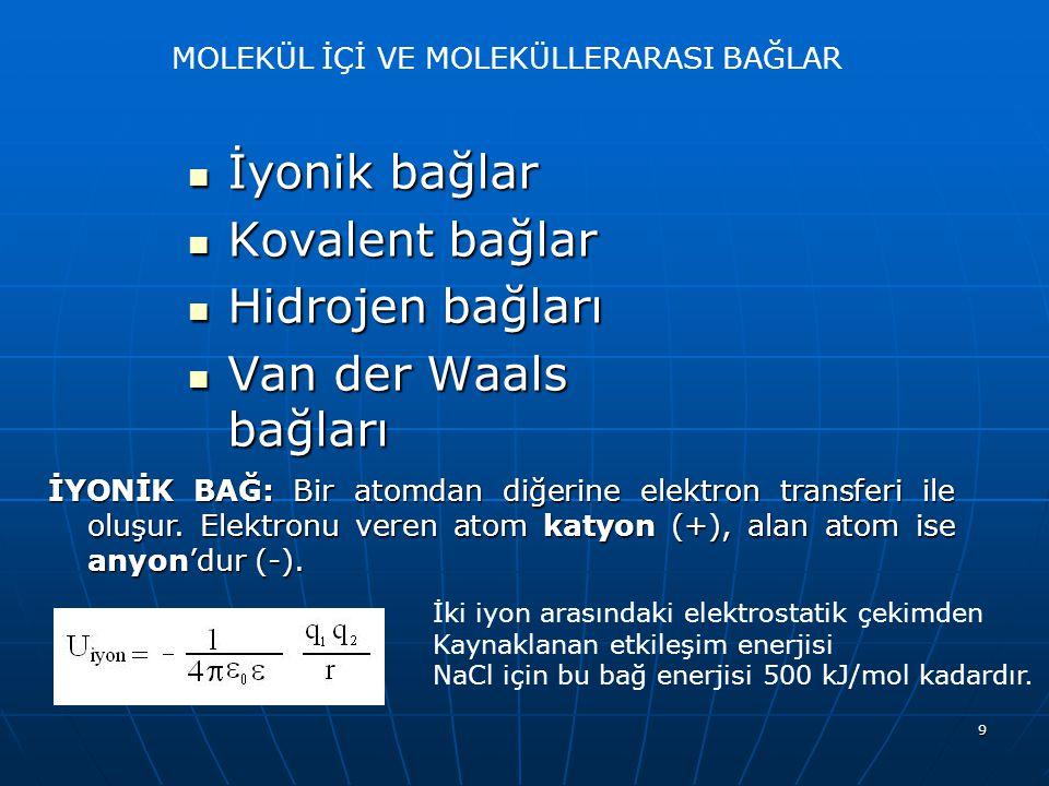 İyonik bağlar Kovalent bağlar Hidrojen bağları Van der Waals bağları