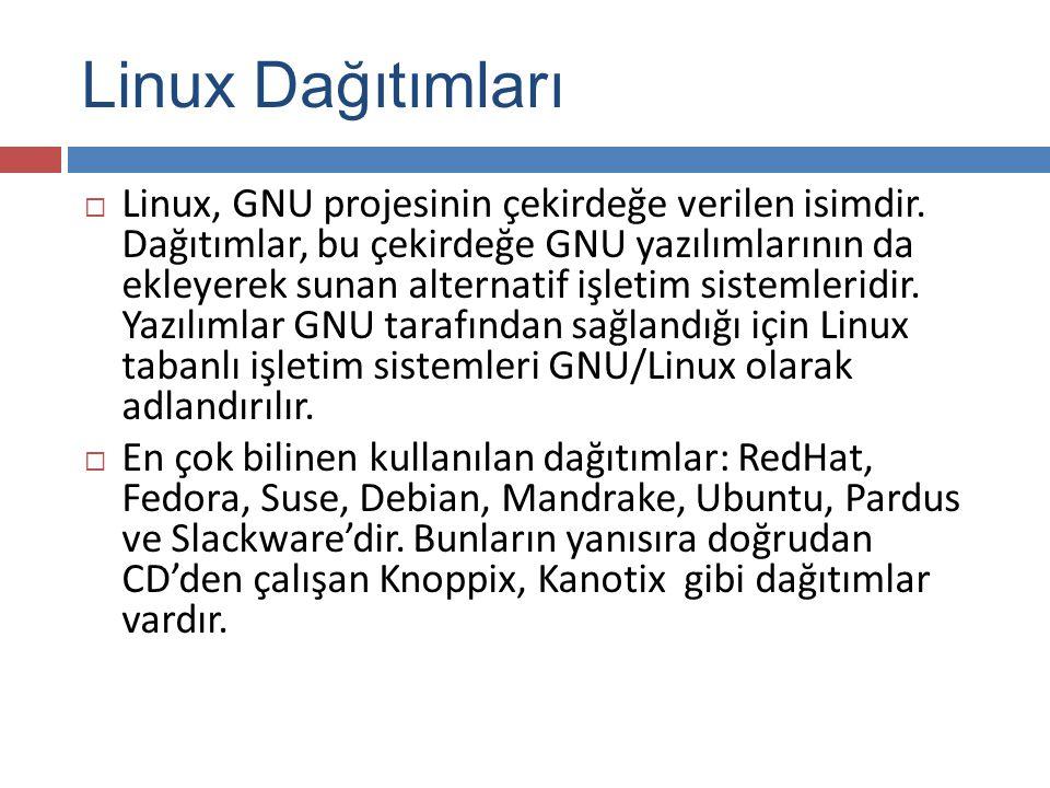 Linux Dağıtımları