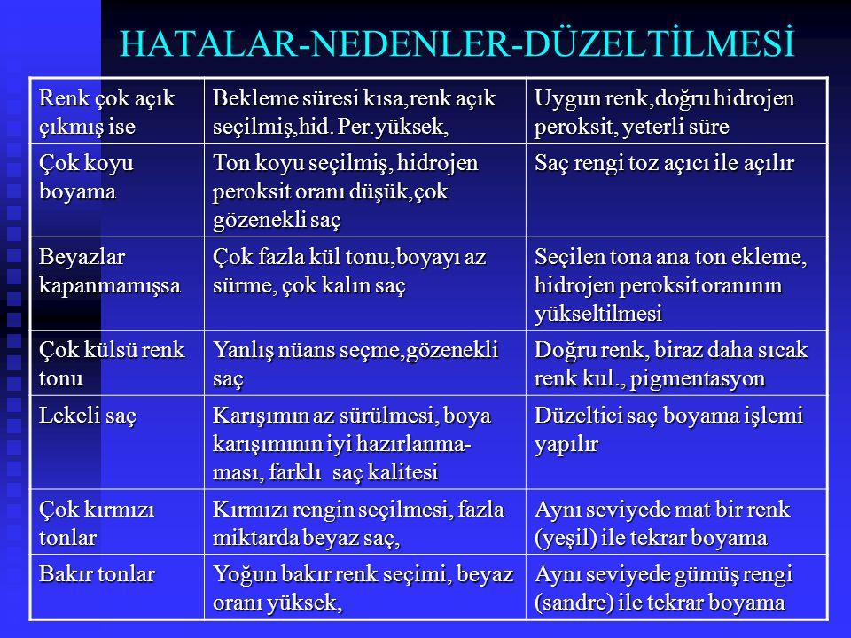 HATALAR-NEDENLER-DÜZELTİLMESİ