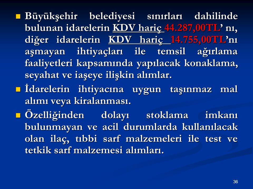Büyükşehir belediyesi sınırları dahilinde bulunan idarelerin KDV hariç 44.287,00TL' nı, diğer idarelerin KDV hariç 14.755,00TL'nı aşmayan ihtiyaçları ile temsil ağırlama faaliyetleri kapsamında yapılacak konaklama, seyahat ve iaşeye ilişkin alımlar.
