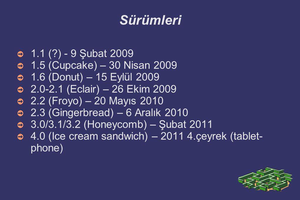 Sürümleri 1.1 ( ) - 9 Şubat 2009 1.5 (Cupcake) – 30 Nisan 2009