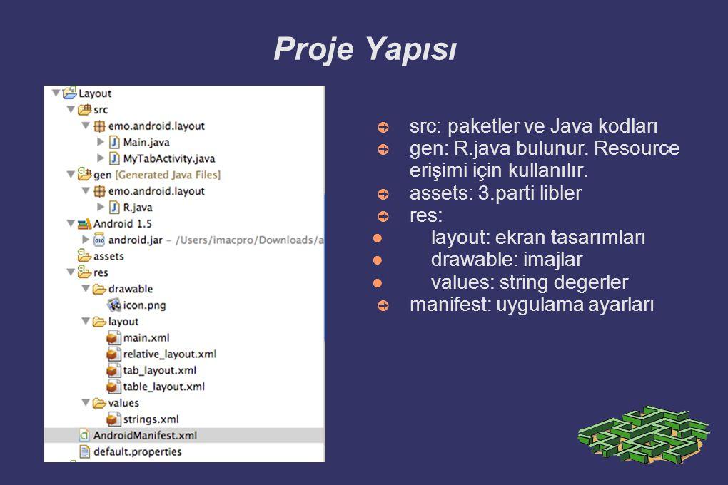 Proje Yapısı src: paketler ve Java kodları