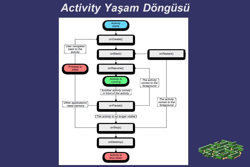 Activity Yaşam Döngüsü