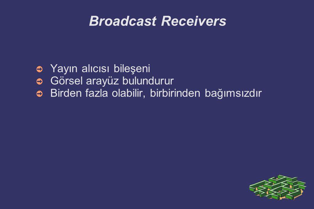 Broadcast Receivers Yayın alıcısı bileşeni Görsel arayüz bulundurur