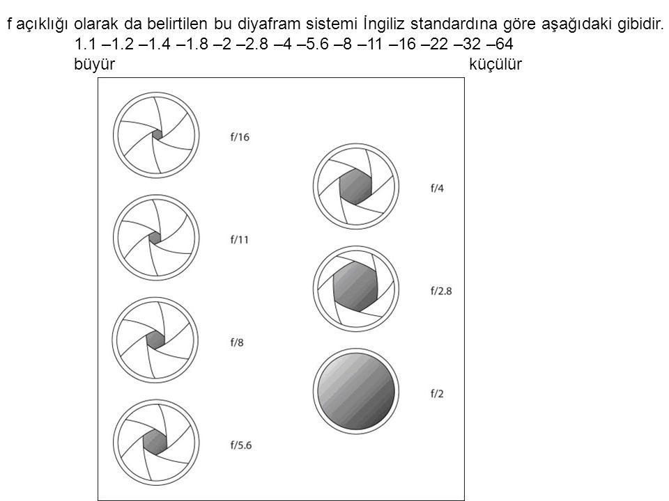 f açıklığı olarak da belirtilen bu diyafram sistemi İngiliz standardına göre aşağıdaki gibidir.