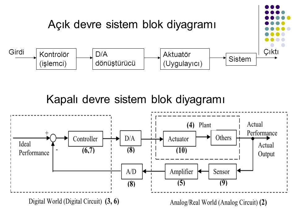 Açık devre sistem blok diyagramı