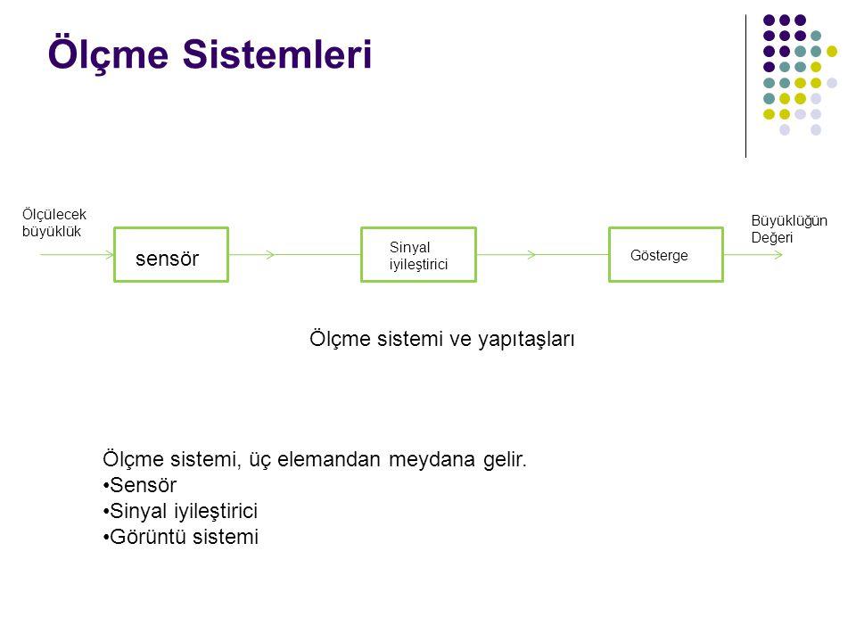 Ölçme Sistemleri sensör Ölçme sistemi ve yapıtaşları