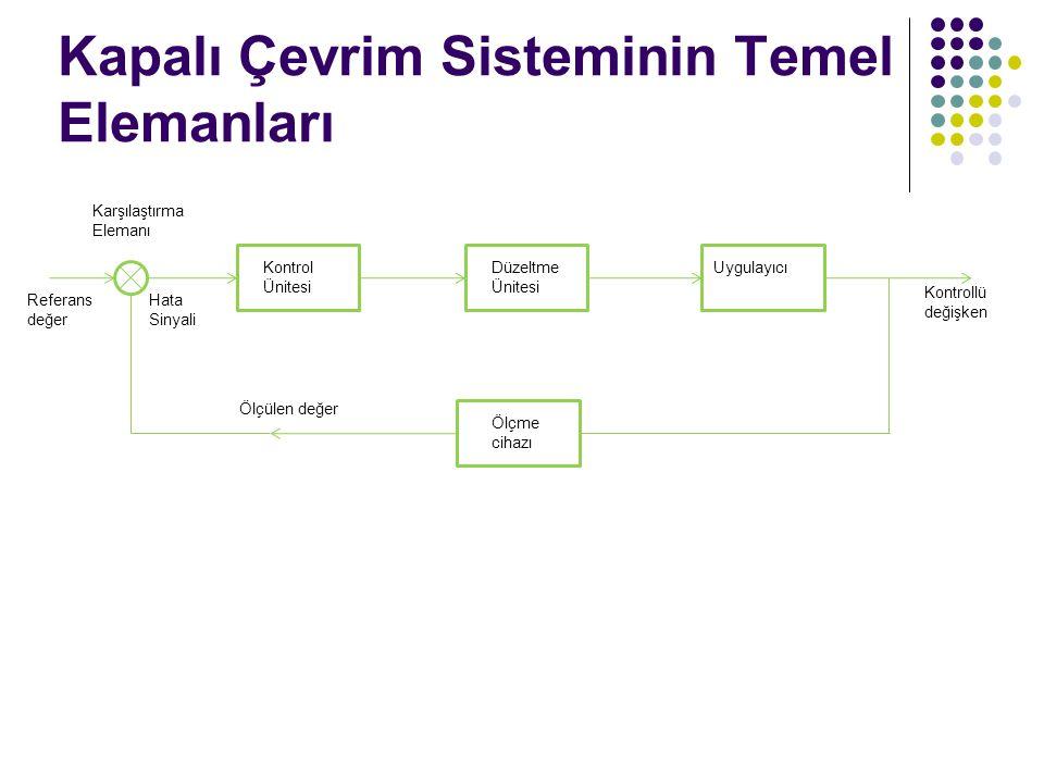 Kapalı Çevrim Sisteminin Temel Elemanları
