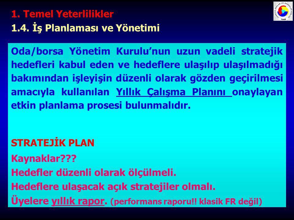 1. Temel Yeterlilikler 1.4. İş Planlaması ve Yönetimi.
