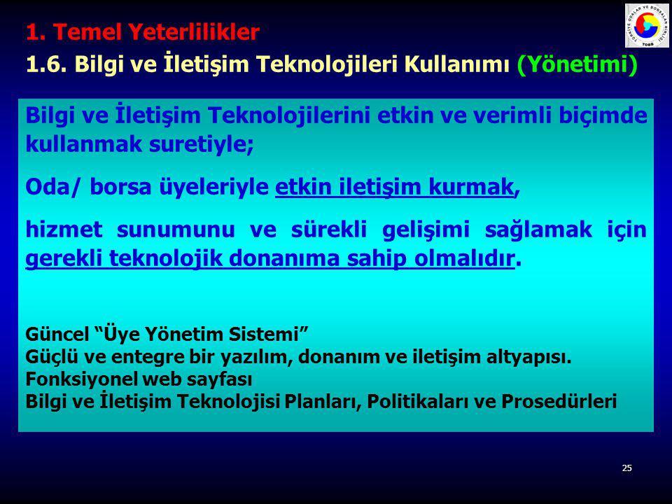1.6. Bilgi ve İletişim Teknolojileri Kullanımı (Yönetimi)