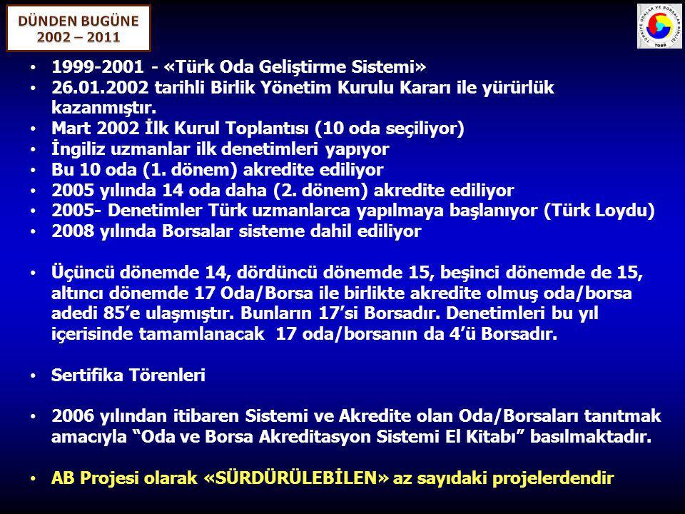 1999-2001 - «Türk Oda Geliştirme Sistemi»