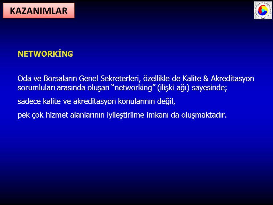 KAZANIMLAR NETWORKİNG