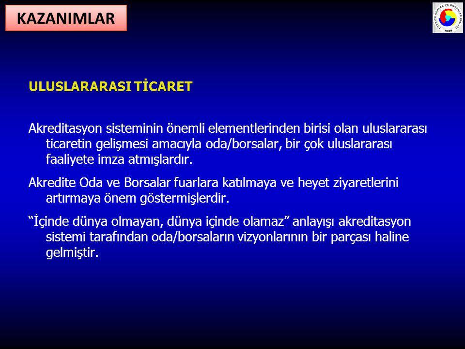 KAZANIMLAR ULUSLARARASI TİCARET