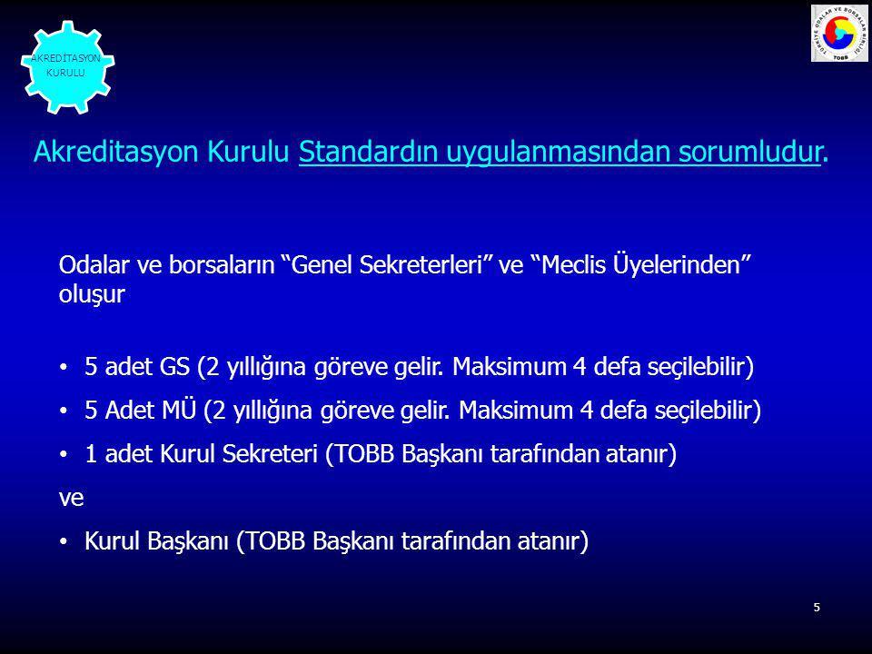 Akreditasyon Kurulu Standardın uygulanmasından sorumludur.