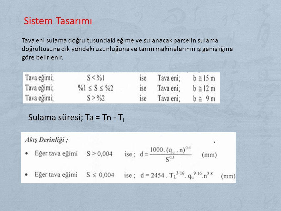 Sistem Tasarımı Sulama süresi; Ta = Tn - TL