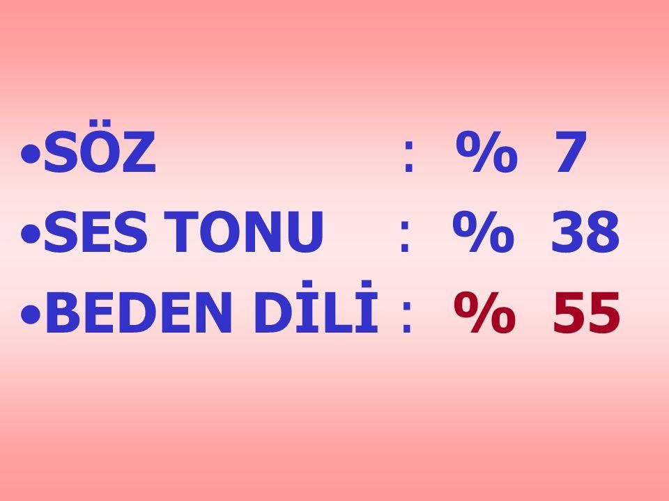 SÖZ : % 7 SES TONU : % 38 BEDEN DİLİ : % 55