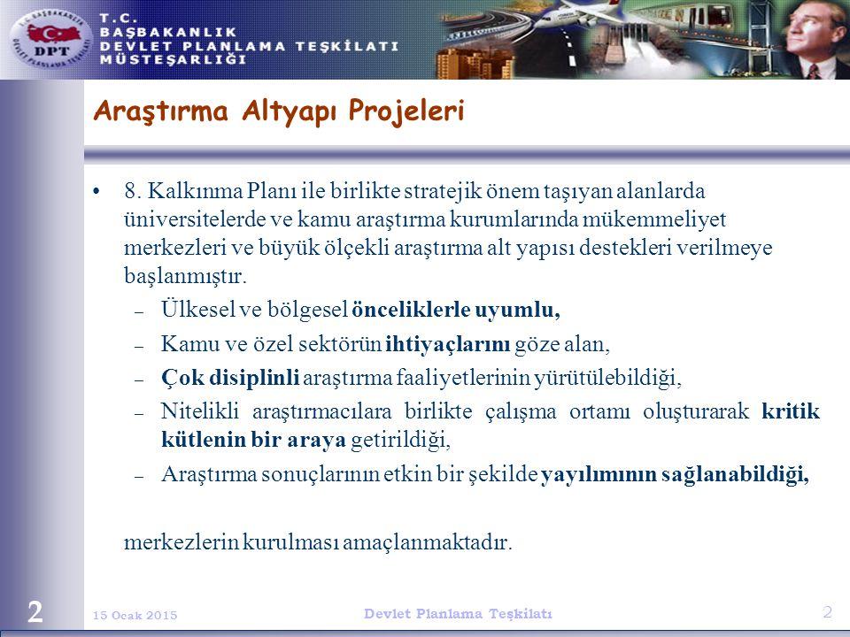 Araştırma Altyapı Projeleri