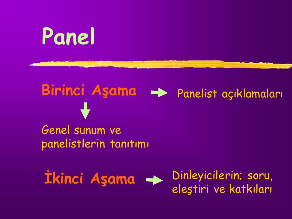 Panel Birinci Aşama İkinci Aşama Panelist açıklamaları Genel sunum ve