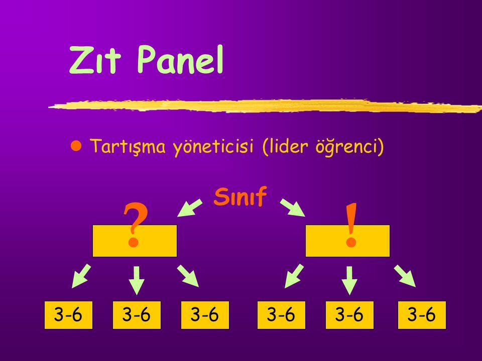 Zıt Panel Tartışma yöneticisi (lider öğrenci) Sınıf ! 3-6