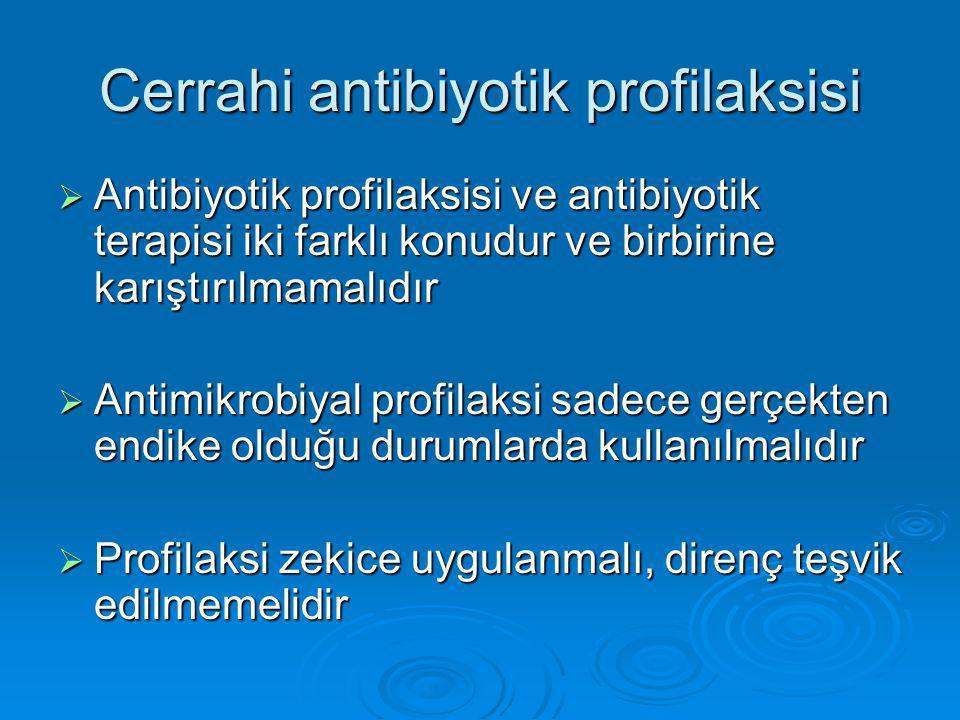 Cerrahi antibiyotik profilaksisi