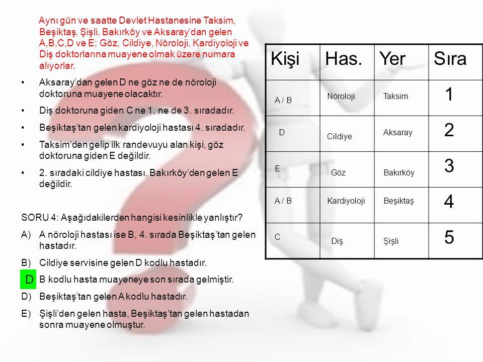 Aynı gün ve saatte Devlet Hastanesine Taksim, Beşiktaş, Şişli, Bakırköy ve Aksaray'dan gelen A,B,C,D ve E; Göz, Cildiye, Nöroloji, Kardiyoloji ve Diş doktorlarına muayene olmak üzere numara alıyorlar.