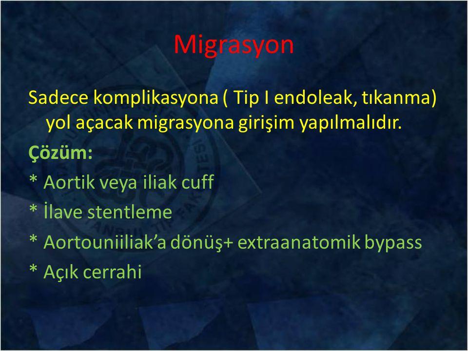 Migrasyon Sadece komplikasyona ( Tip I endoleak, tıkanma) yol açacak migrasyona girişim yapılmalıdır.