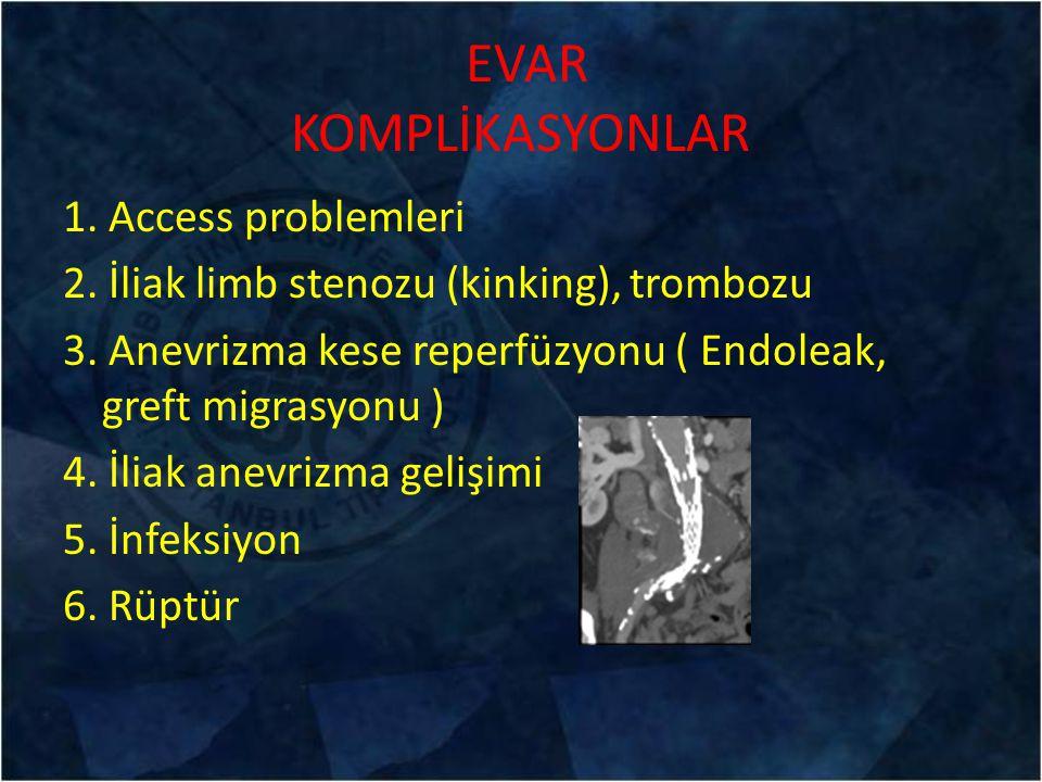 EVAR KOMPLİKASYONLAR
