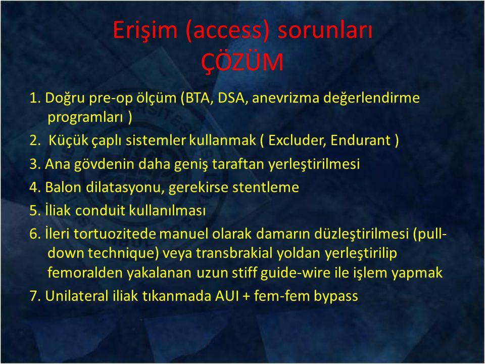 Erişim (access) sorunları ÇÖZÜM