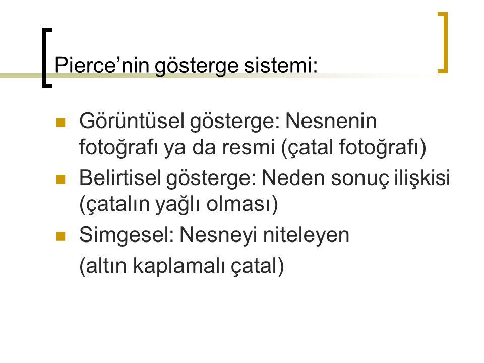 Pierce'nin gösterge sistemi: