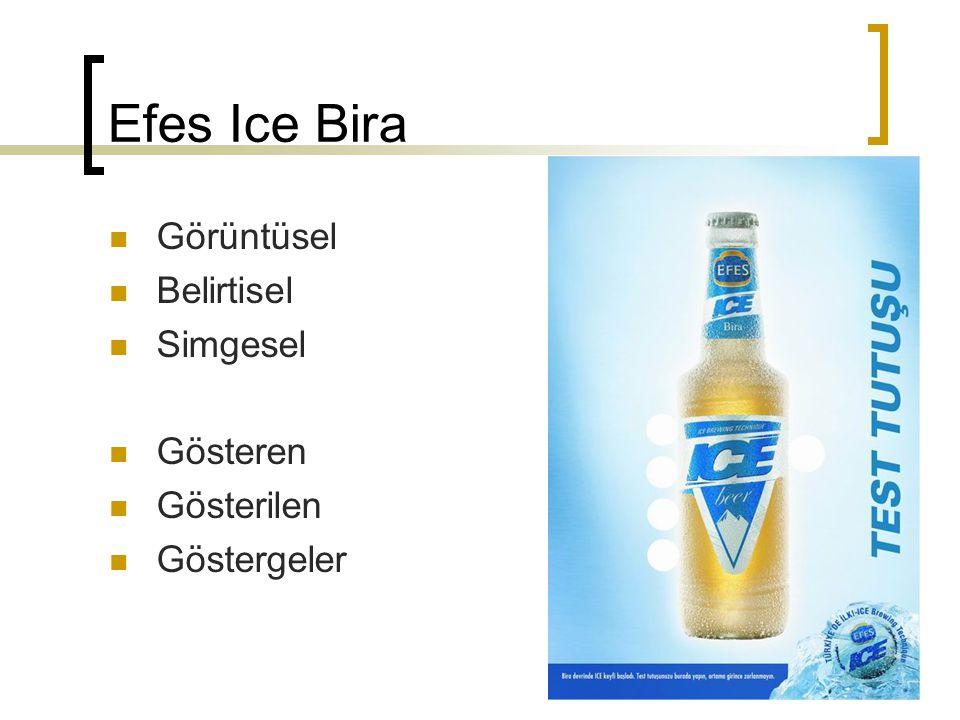 Efes Ice Bira Görüntüsel Belirtisel Simgesel Gösteren Gösterilen