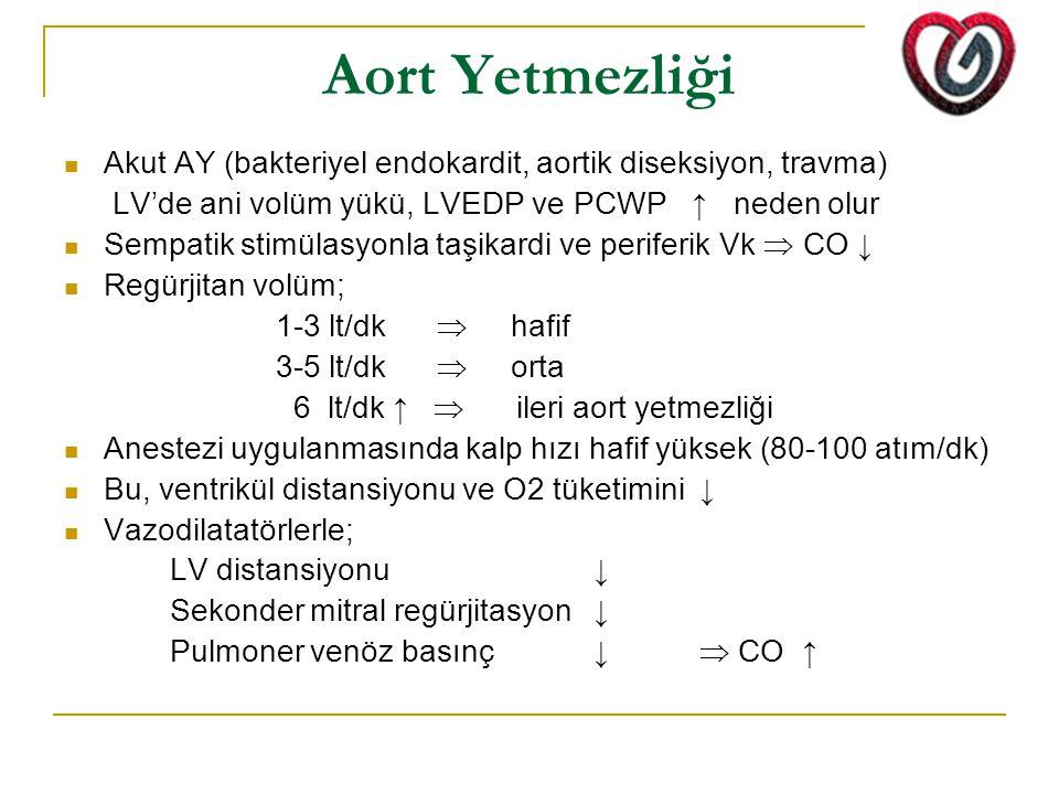 Aort Yetmezliği Akut AY (bakteriyel endokardit, aortik diseksiyon, travma) LV'de ani volüm yükü, LVEDP ve PCWP ↑ neden olur.