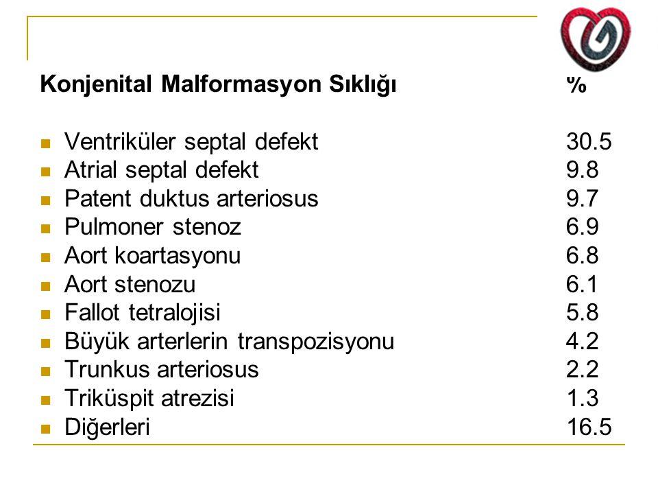 Konjenital Malformasyon Sıklığı %