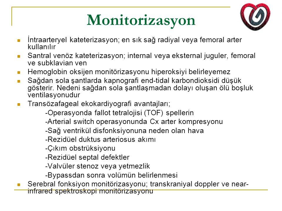 Monitorizasyon İntraarteryel kateterizasyon; en sık sağ radiyal veya femoral arter kullanılır.