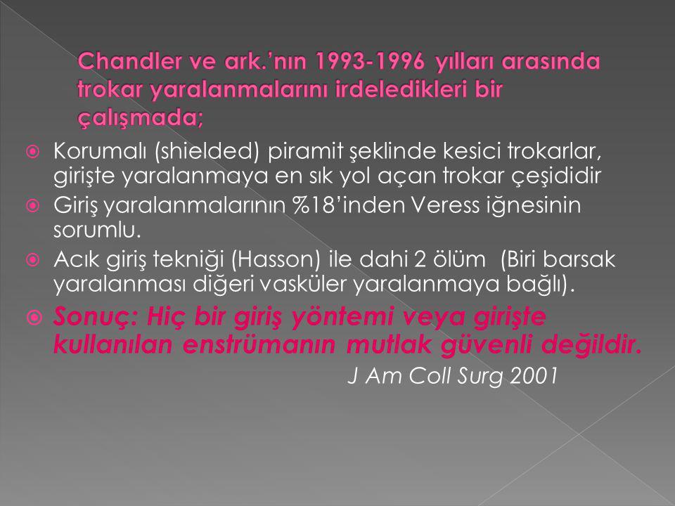 Chandler ve ark.'nın 1993-1996 yılları arasında trokar yaralanmalarını irdeledikleri bir çalışmada;