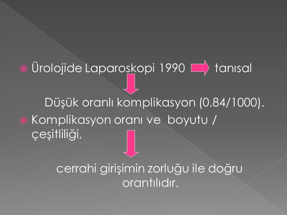 Ürolojide Laparoskopi 1990 tanısal