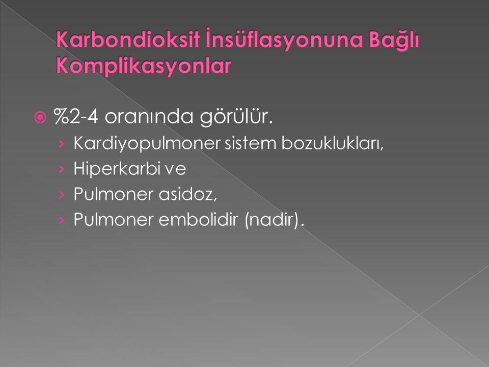 Karbondioksit İnsüflasyonuna Bağlı Komplikasyonlar